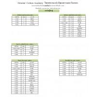 ตารางอาจารย์และห้องเรียนออนไลน์ ประจำภาคการศึกษาที่ 1/2564 ( คอร์สผู้ใหญ่ )